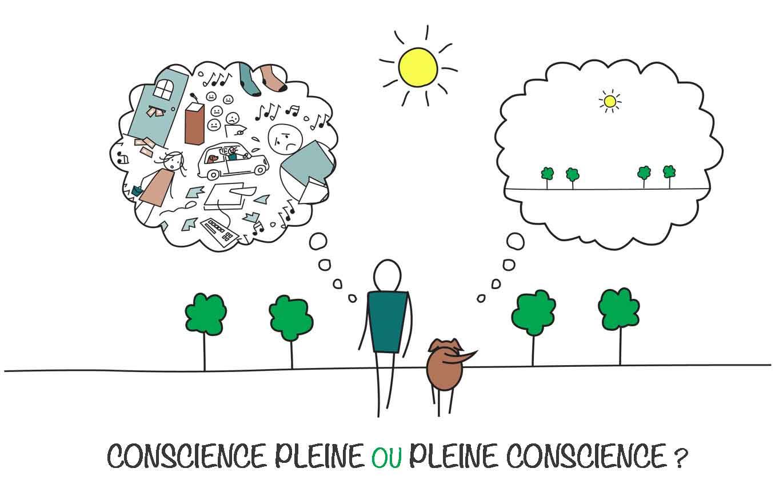 pleine-conscience